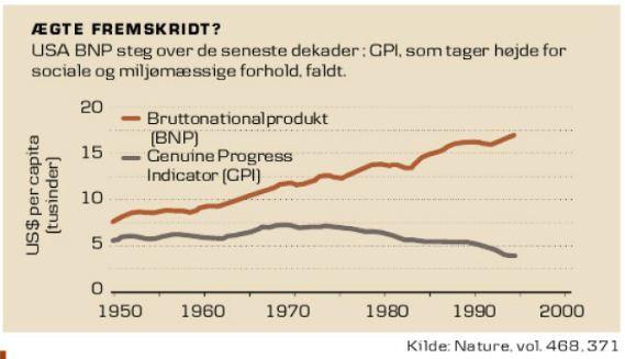 BNP vs GPI