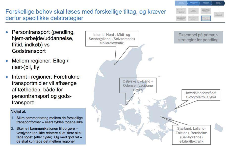 Del-transportstrategier for Danmarks transportstrategi (illustrativt)